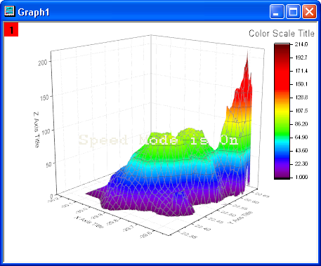 GeoSurface_NoAxis_initial_plot_speed_mode