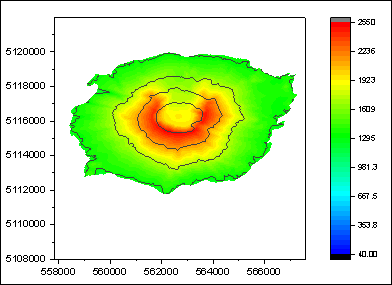 XYZ Contour plot with colormap from second Z and custom boundary
