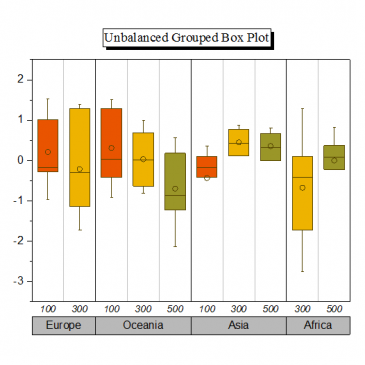 Easier Way to Control Grouped Bar Plot Colors in Origin 2016