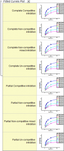 enzyme_kinetics_reportsheet_fitted_curves_plot