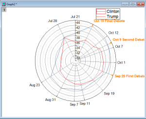 radar_chart_w_unevenly_spaced_axes_3