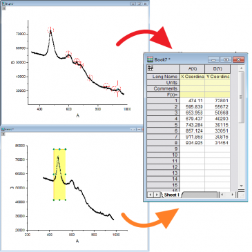 Extract Data Points from a Plot