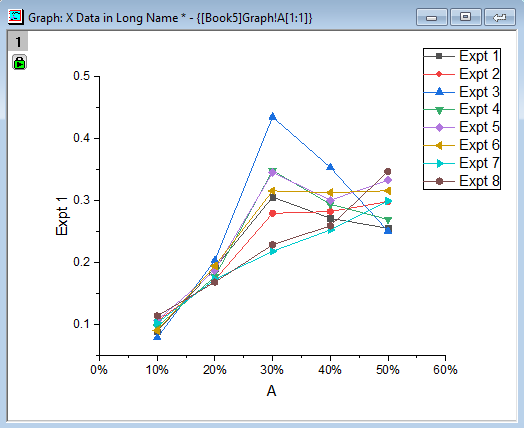 Generated Row-wise Plot graph